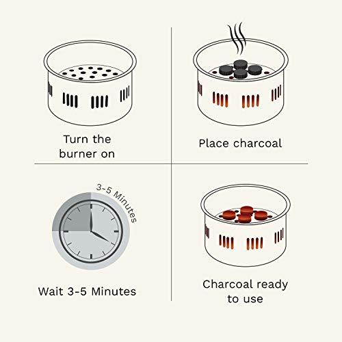 VENYN The Original Charcoal Burner & Starter for Hookah, Shisha, NARGILA, BBQ FIRE by VENYN (Image #4)