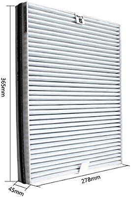 TeKeHom Filtro de Aire para purificador de Aire Philips AC4072/11 ...