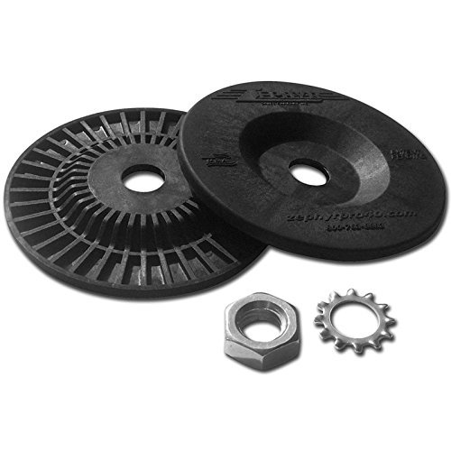 zephyr polishing products - 5