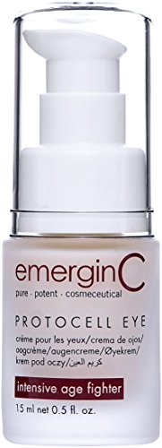 Best Drugstore Anti Aging Eye Cream - 3