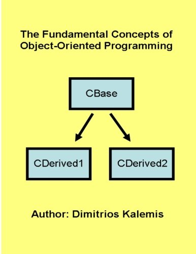 The Fundamental Concepts of Object-Oriented Programming