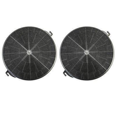 Winflo Carbon/Charcoal Filters (set of 2) for Ductless / Ventless Option Easy Installation and Replacement for Winflo Wall Mount and Island Range Hoods