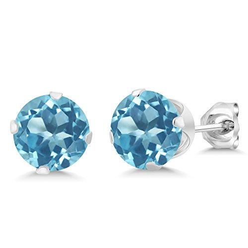 Gem Stone King Swiss Blue Topaz 925 Sterling Silver Stud Earrings, 3.10 Ct Round Gemstone Birthstone
