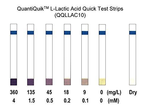 QuantiQuik L-Lactic Acid Quick Test Strips (10 Strips)