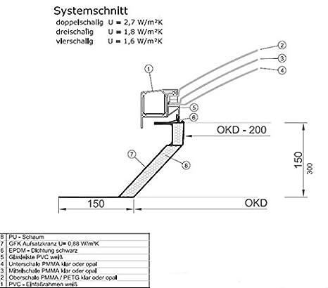 Lichtkuppel 800x800 klar durchsichtig doppelschalig D/ämmung 3,1 W//m/²K mit Kranz 150 mm H/öhe