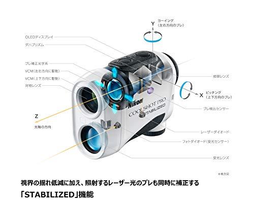【セット買い】Nikon