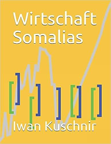Wirtschaft Somalias