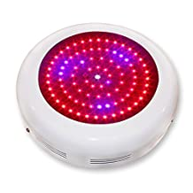 Efitty Newest LED Grow Light for Garden Greenhouse and Hydroponic Full Spectrum Growing Lamps Plant Grow Light with Fan 180W LED Red Blue Light Hanging Light