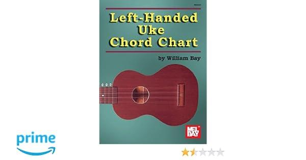 Left Handed Uke Chord Chart William Bay 9780786683222 Amazon