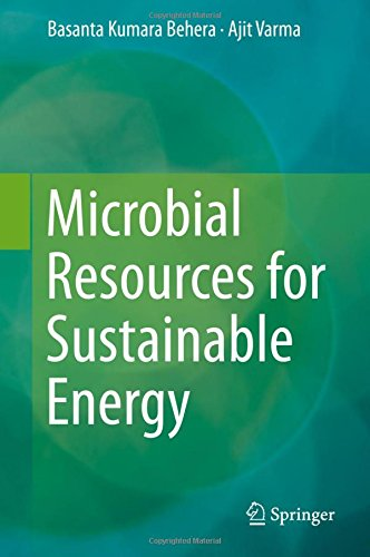 Microbial-Resources-for-Sustainable-Energy