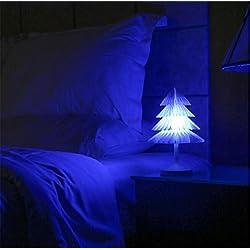 W-ONLY YOU-J Novelty Lighting Christmas Tree Table Lamp Bedroom Kids Led Small Night Light Gift Creative Help Sleep Light