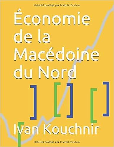 Économie de la Macédoine du Nord