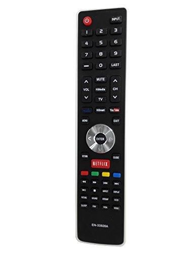 hisense remote - 4