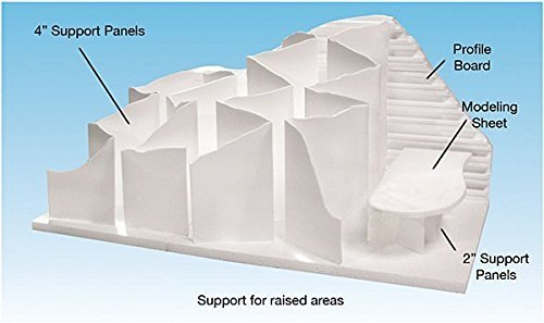 """Support Panels, 4"""" (4) by Woodland Scenics"""