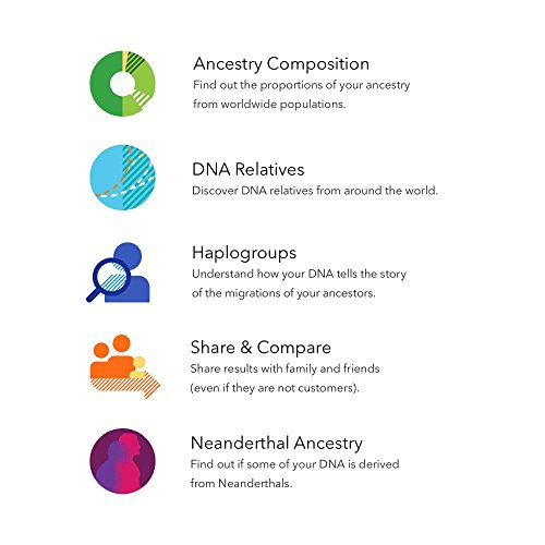23andMe DNA Test Ancestry Personal Genetic Service ...