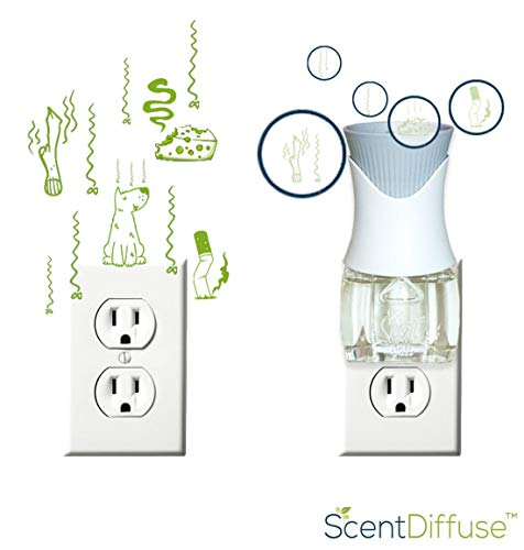 (New - ScentDiffuseTM Plug in Deodorizer and Malodor Remover for Air Wick and Glade (Clean Air Pet Deodorizer))