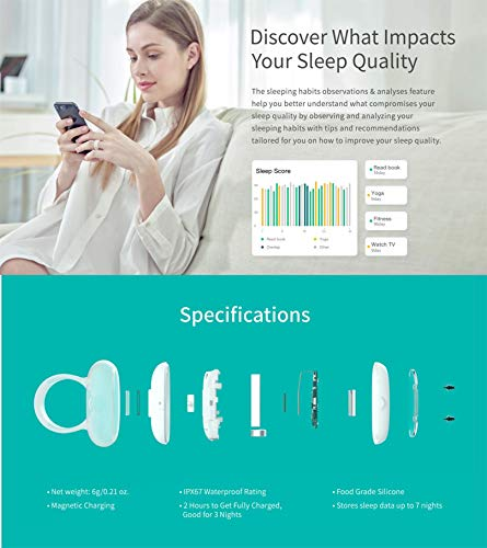 Family Sleeping Health Tracker with Heart Rate SLEEPON Sleep Monitor Blood Oxygen Saturation Helps Detect Sleep Abnormalities Breathing Tracking and A Real-Time Low Oxygen Alert for iPhone 5 678X