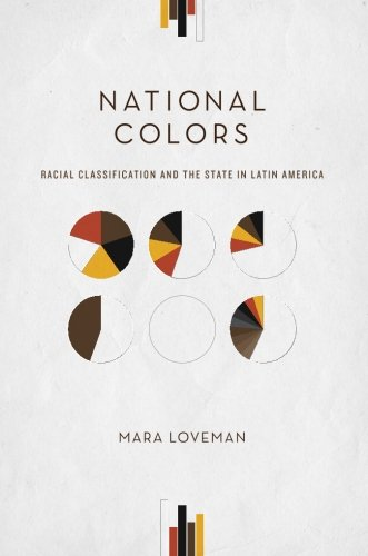 National Colors: Racial Classification And The State In Latin America