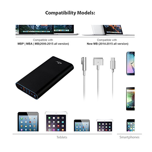 Atabyone MPC50B 50000mAh 6Ports Portable Charger Power Bank for compatible with 2006 to 2015 Apple MacBook Pro MacBook Air MacBook; USB Ports Charge for New MacBook iPad iPhone Tablet or Smartphones by Abyone (Image #5)
