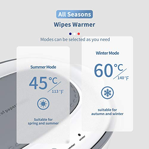 Wipe Warmer | Baby Diaper Wipe Dispenser | Wipes Holder BPA-Free with 2 Modes Control, Evenly and Quickly Top Heating, Large Capacity, Silent for Baby, Perfect Warmth