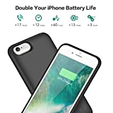 Battery Case for iPhone 6s/6,6000mAh Portable