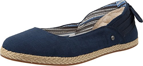 ugg-womens-perrie-navy-canvas-flat-75-b-m