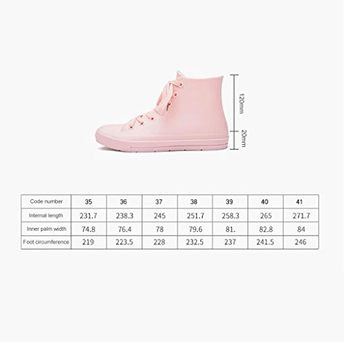 QYQyx Women's rain Boots, Anti-Slip Short Boots, Urban Lovers rain Boots, Casual rain Boots, Non-Slip Rubber Shoes Red