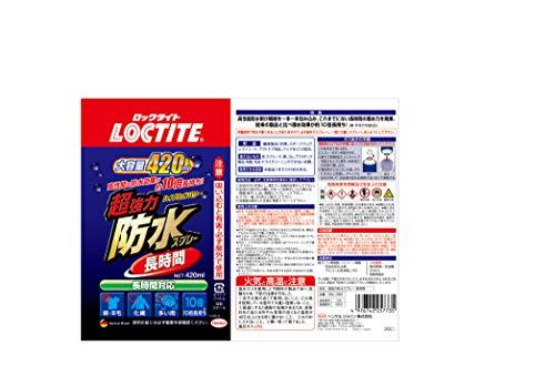 LOCTITE(ロックタイト)