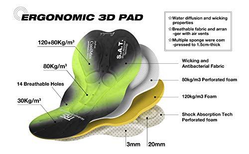 b2e7dbc87 Przewalski Men s 3D Padded Mountain Bike Shorts