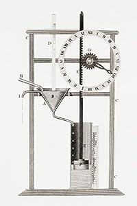 Water clock amazon
