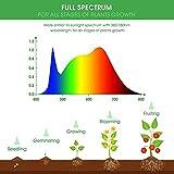 LED Grow Light Bulb, Briignite BR30 Grow Light