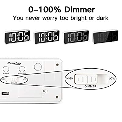 "9"" Large LED Digital Alarm Clock with USB Port for Phone Charger, Touch-Activited Snooze and Dimmer, Outlet Powered and Battery Backup…"
