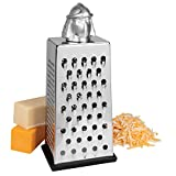 The Shredder Shredder - Teenage Mutant Ninja Turtles Cheese Grater - Stainless Steel