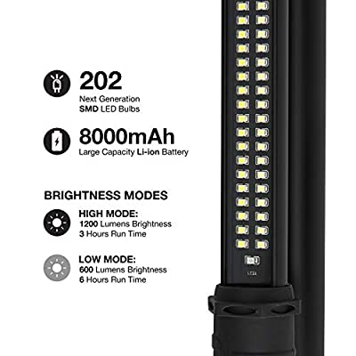 Neiko 40447A Rechargeable Underhood Work Light (202 SMD LED Bulbs, 1,200 Lumens Max, 8,000 mAh Li-ion Battery, 2 Brightness Modes)