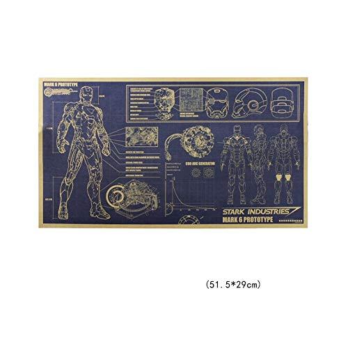 nouler Diseño Vintage Papel Kraft Cartel Hogar Café Decoración Accesorios,Diagrama de DIS,Una Talla