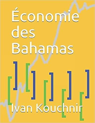 Économie des Bahamas