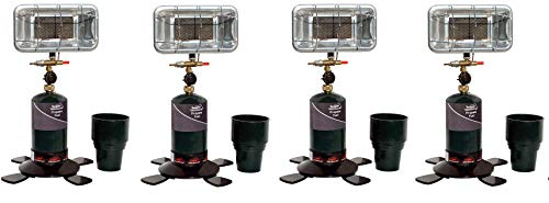 Texsport Sportsmate Portable Propane Heater Review