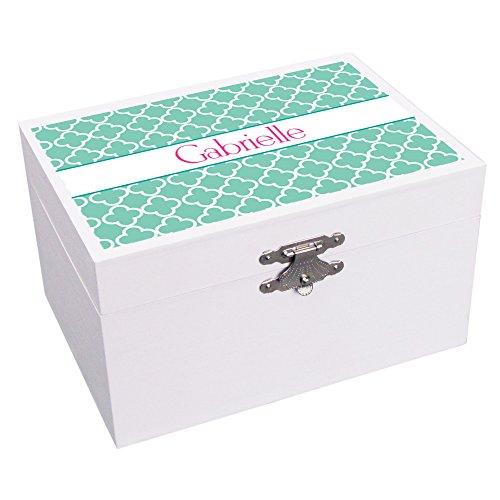 ed Tiles Aqua Ballerina Musical Jewelry Box ()