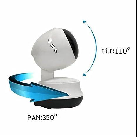 Cámara Ip de Vigilancia Wireless,Email Alarma,Sin conexión ...