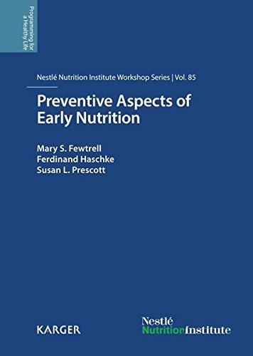 Preventive Aspects of Early Nutrition: 85th Nestlé Nutrition Institute Workshop, London, November 2014 (Nestlé Nutrition