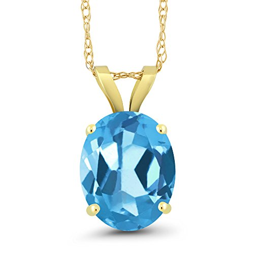 - Gem Stone King 2.70 Ct Oval Swiss Blue Topaz 14K Yellow Gold Pendant With Chain