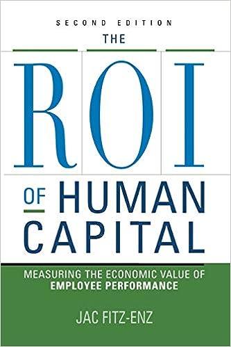 ebook ROI of Human Capital
