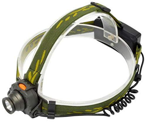 Zakka Republic LED Headlamp Flashlight with Motion Sensor, Ultralight, 160 Lumen Head Light (HL-03)
