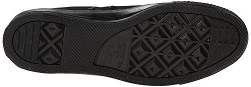 Converse All Star OX - Zapatillas de deporte de lona, unisex BLK Mono