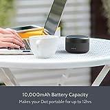 i-box Battery Base for Echo Dot 3rd
