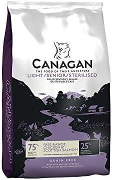 Canagan - Comida para gatos (375 g): Amazon.es: Productos para mascotas
