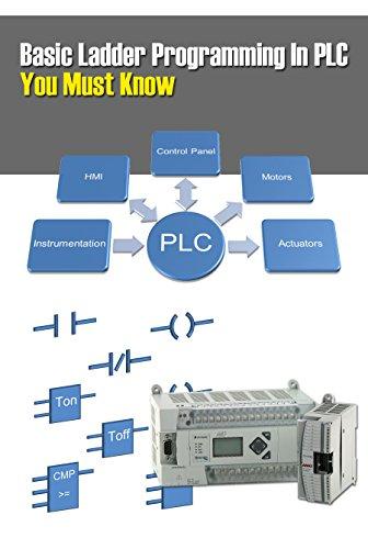 Basic Ladder Programming In PLC You Must Know: Programming Logic