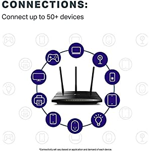 TP-Link AC1750 Dual Band Wireless AC Gigabit Router, 2.4GHz 450Mbps + 5Ghz 1350Mbps, 1 USB 2.0 Port, IPv6, Guest Network…