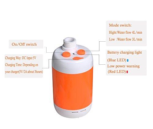 41koDeQcE0L Laserbeak Tragbare Dusche Elektrische Dusche Camping Dusche eingebauter 4800mAh Batterien und mit Duschkopf…
