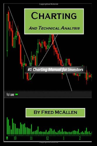 By Fred Mcallen: Charting and Technical Analysis